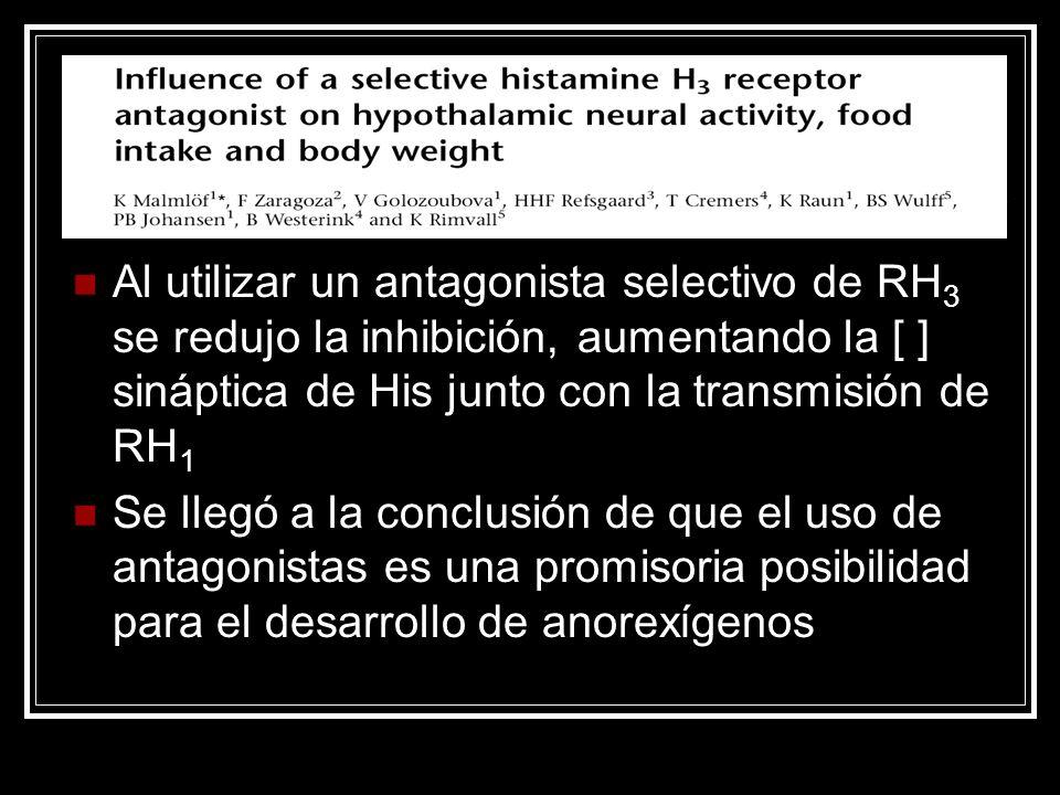 Al utilizar un antagonista selectivo de RH3 se redujo la inhibición, aumentando la [ ] sináptica de His junto con la transmisión de RH1